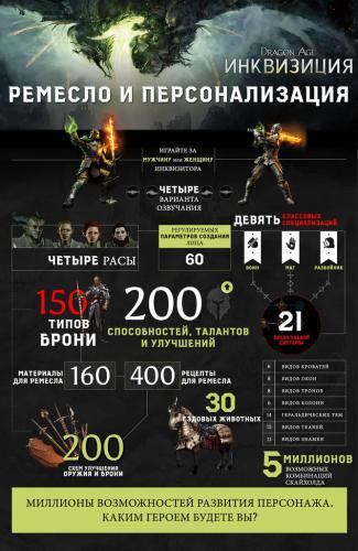Dragon Age: Инквизиция - ремесло и персонализация